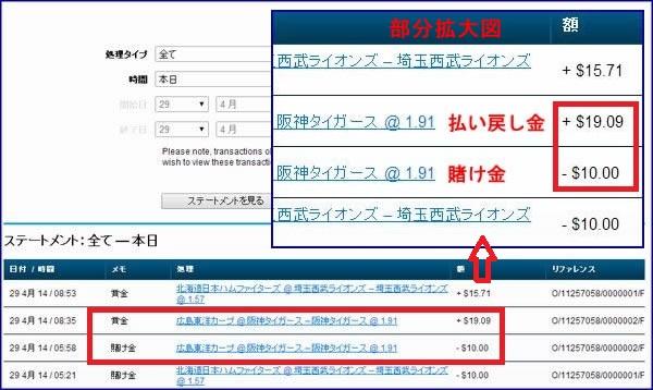 日本プロ野球ブックメーカー