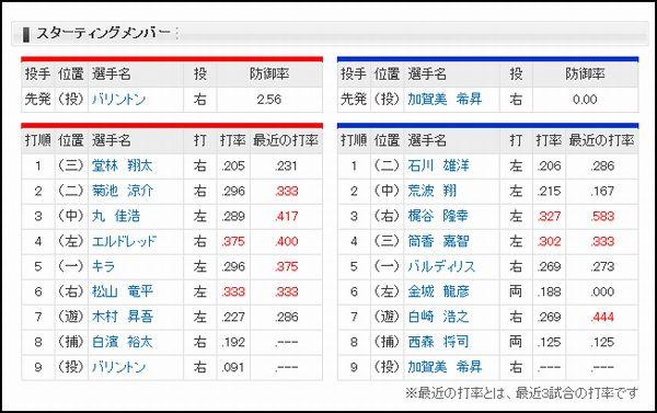 広島カープブックメーカー