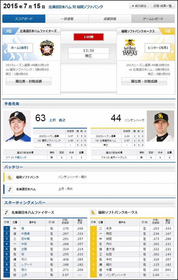 日本ハムブックメーカー