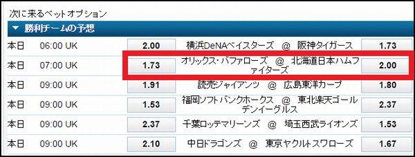 斎藤佑樹ブックメーカー