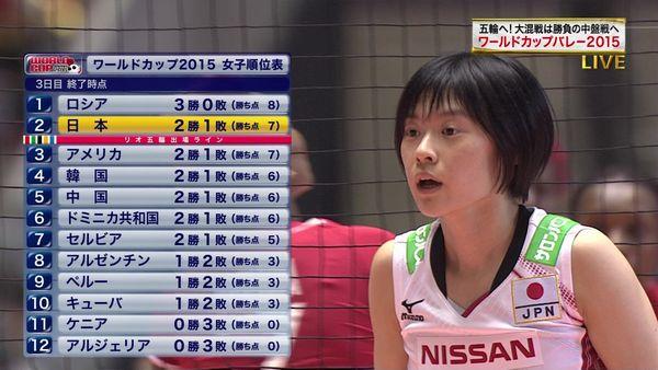 女子バレー日本代表