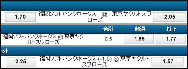日本シリーズオッズ