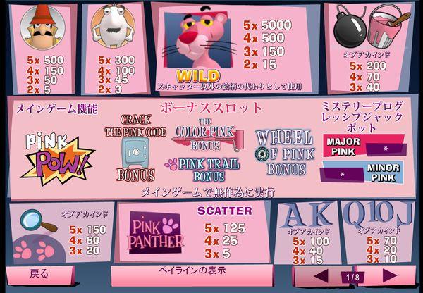ピンクパンサーカジノ