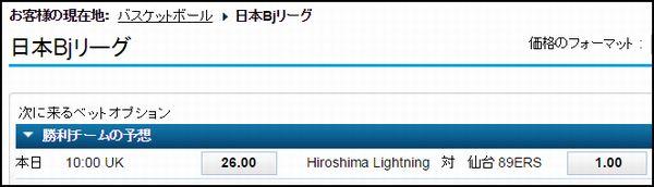 広島ライトニングブックメーカー