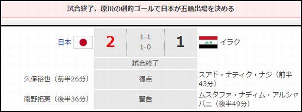 サッカー日本イラク