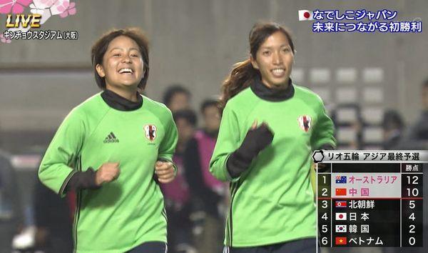 女子サッカーブックメーカー