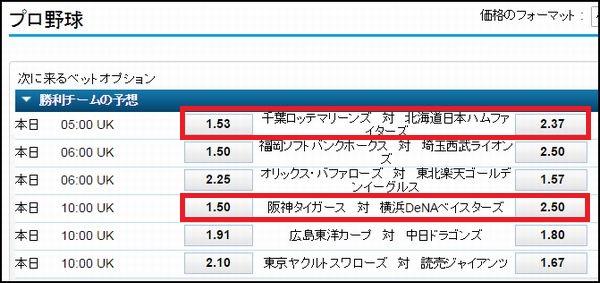 阪神ブックメーカー